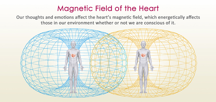 magnetic field of the heart integral somatic psychology